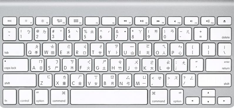 Вокруг света за 32 клавиатуры - 31