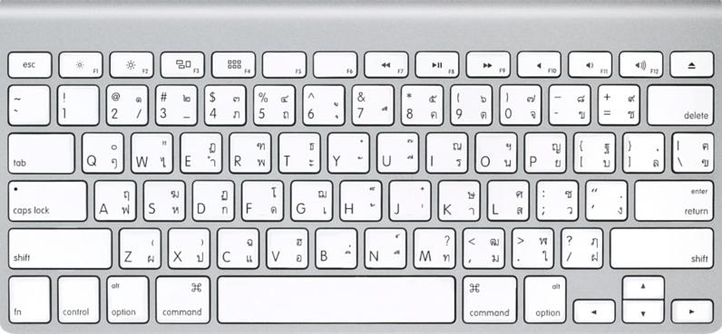 Вокруг света за 32 клавиатуры - 32