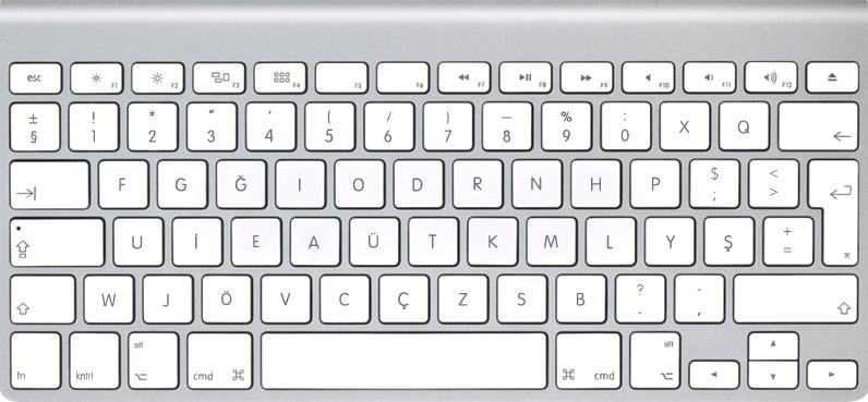 Вокруг света за 32 клавиатуры - 33