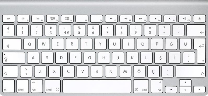 Вокруг света за 32 клавиатуры - 34