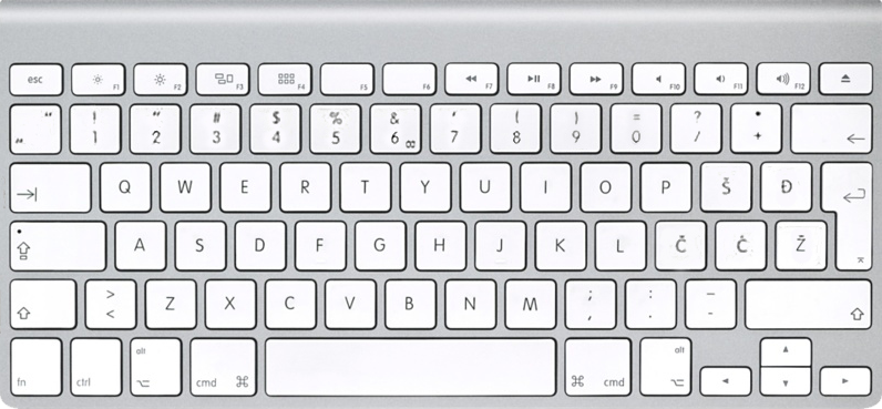 Вокруг света за 32 клавиатуры - 5