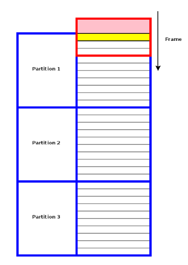 Cтатистический анализ в PostgreSQL с помощью PL-R - 3