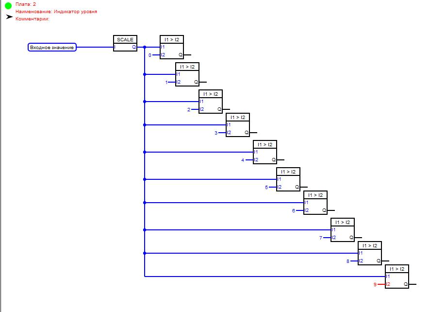 FLProg – Урок второй: Работа с аналоговыми сигналами - 31