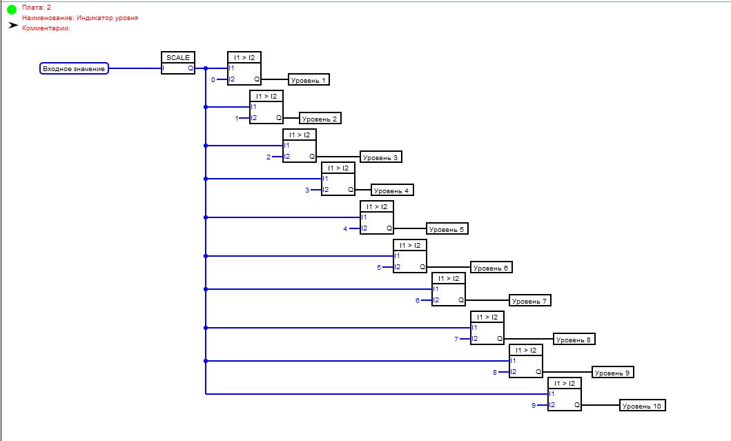 FLProg – Урок второй: Работа с аналоговыми сигналами - 32