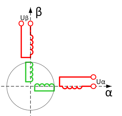 Векторное управление для асинхронного электродвигателя «на пальцах» - 3