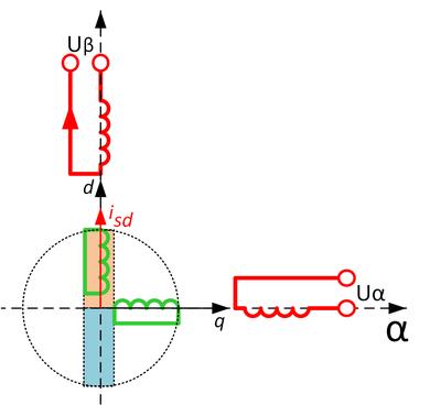 Векторное управление для асинхронного электродвигателя «на пальцах» - 5