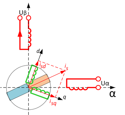 Векторное управление для асинхронного электродвигателя «на пальцах» - 6