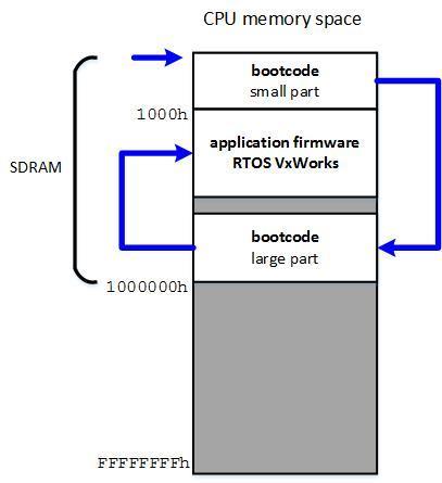 Безопасность прошивок на примере промышленных коммутаторов Hirschmann и Phoenix Contact - 12