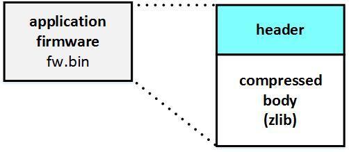 Безопасность прошивок на примере промышленных коммутаторов Hirschmann и Phoenix Contact - 16