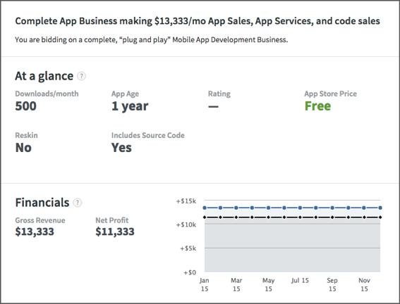 Как продать приложение, которое не приносит прибыль? И сколько оно стоит? - 3