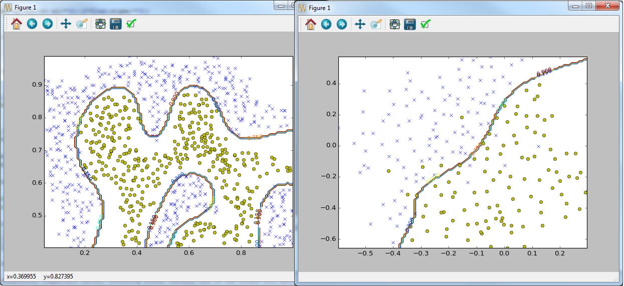 Машинное обучение от Octave-Matlab к Python - 1