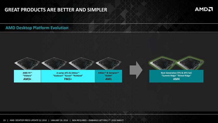 Все новые настольные процессоры AMD будут рассчитаны на одно гнездо