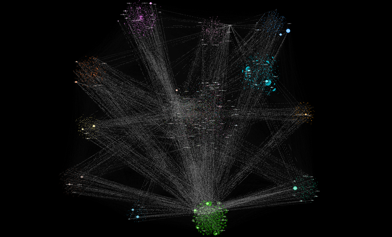 Хабра-граф, -сообщества и куда же делась вся карма - 13