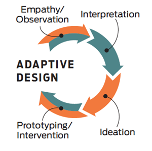 Leading Change Through Adaptive Design