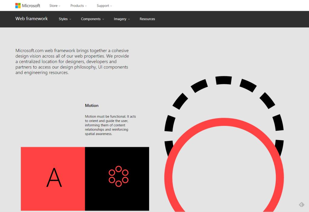 Microsoft Web Framework