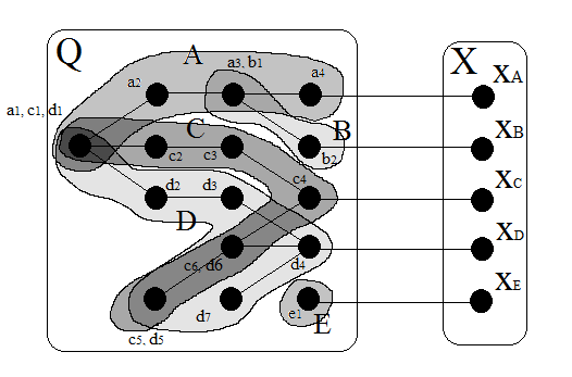 Методика создания образов на примере Docker - 2