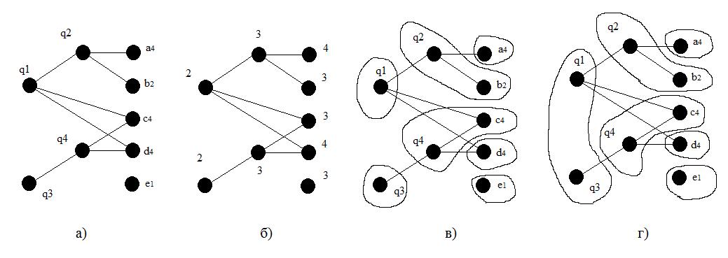 Методика создания образов на примере Docker - 3