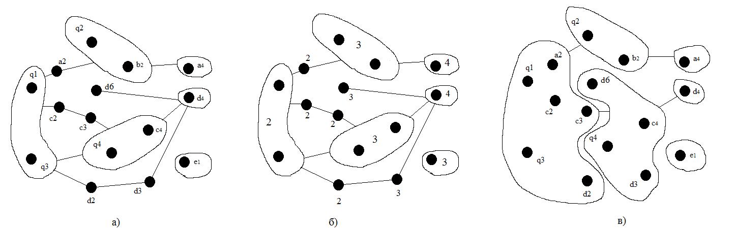 Методика создания образов на примере Docker - 4