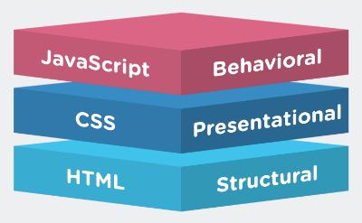 Руководство по HTML-CSS-JavaScript - 1