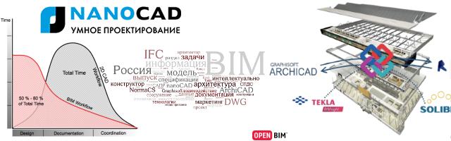 Анализ текущей ситуации на российском BIM-рынке в области гражданского строительства - 1