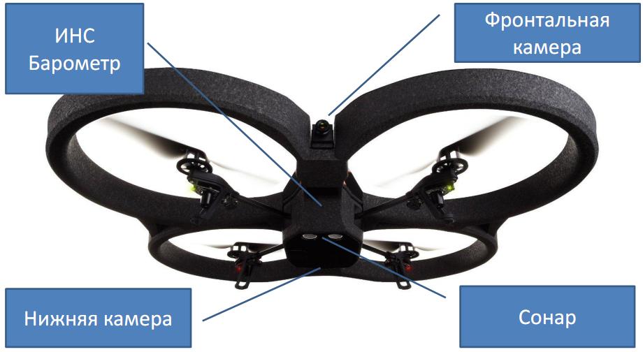Навигация квадрокоптера с использованием монокулярного зрения - 2