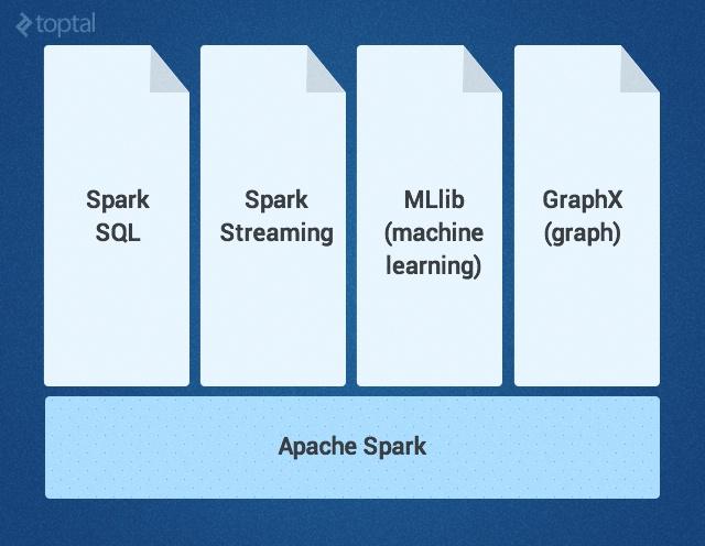Знакомство с Apache Spark - 3