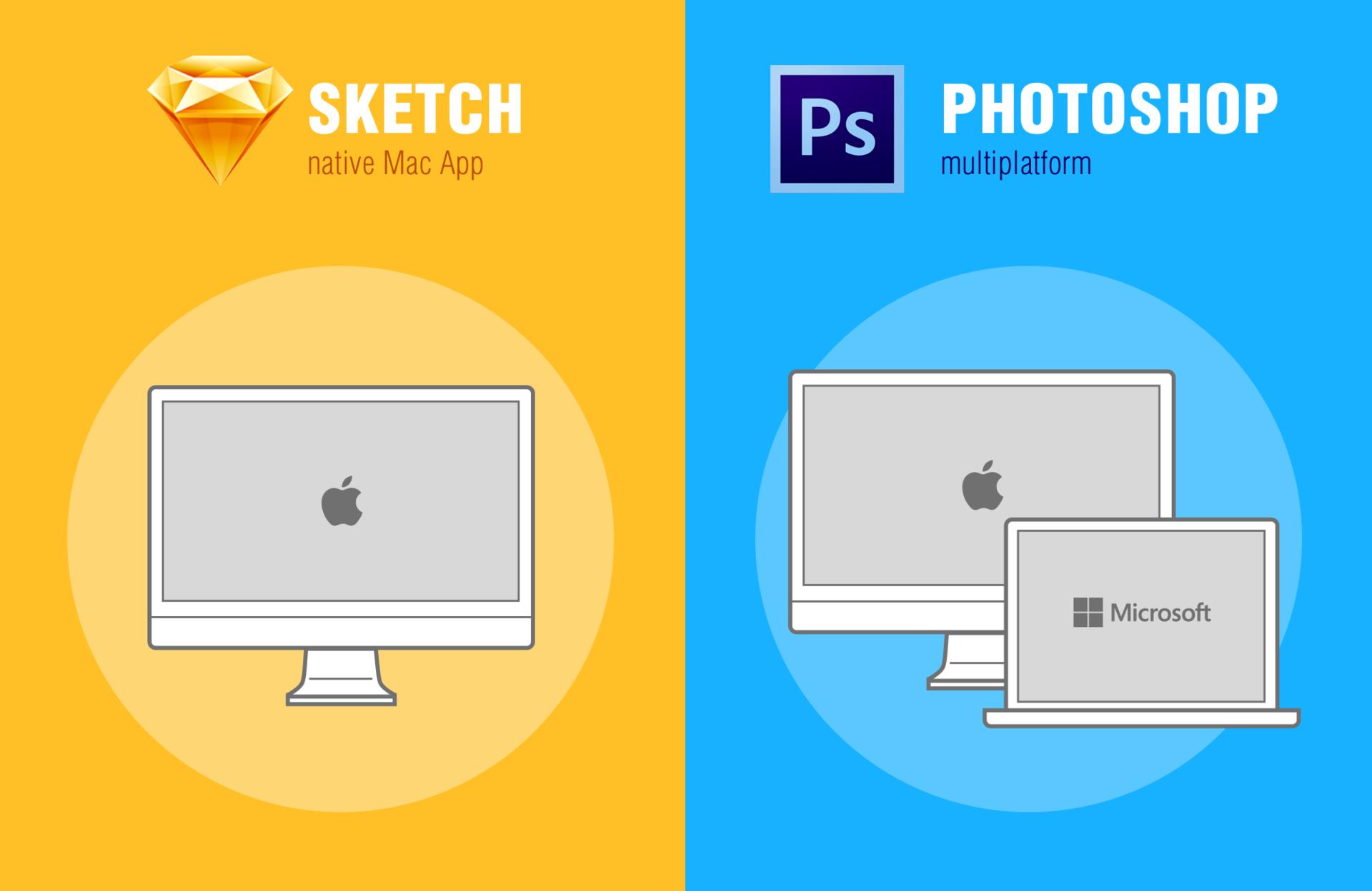 Photoshop, Sketch инструментарий UI-UX-дизайнеров: что выбрать для разработки интерфейсов? - 4