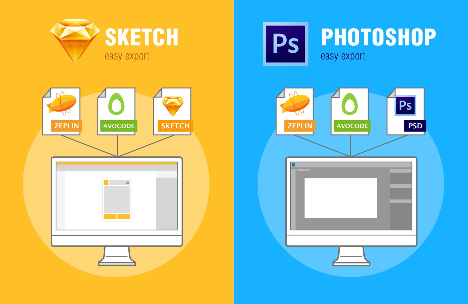 Photoshop, Sketch инструментарий UI-UX-дизайнеров: что выбрать для разработки интерфейсов? - 6