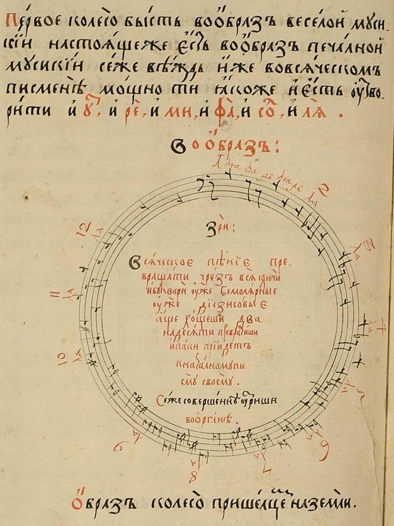 Квинтовый круг: Говорим о музыке простыми словами - 2