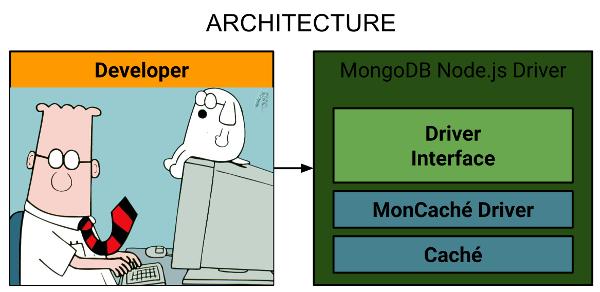 MonCaché — реализация MongoDB API на основе InterSystems Caché - 1