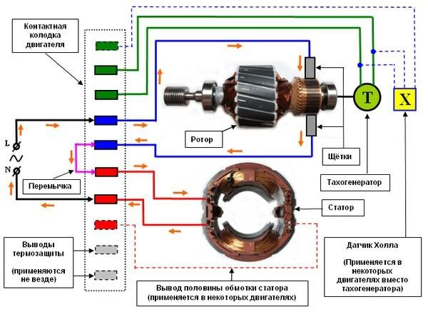 Электродвигатели: какие они бывают - 4
