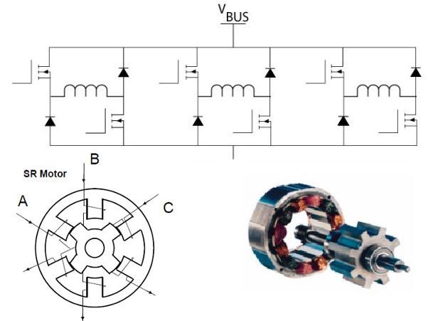 Электродвигатели: какие они бывают - 9