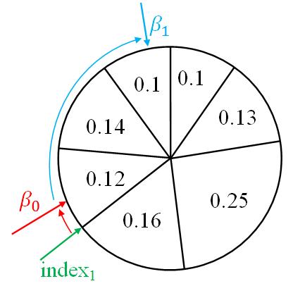 Простыми словами о фильтре частиц - 10