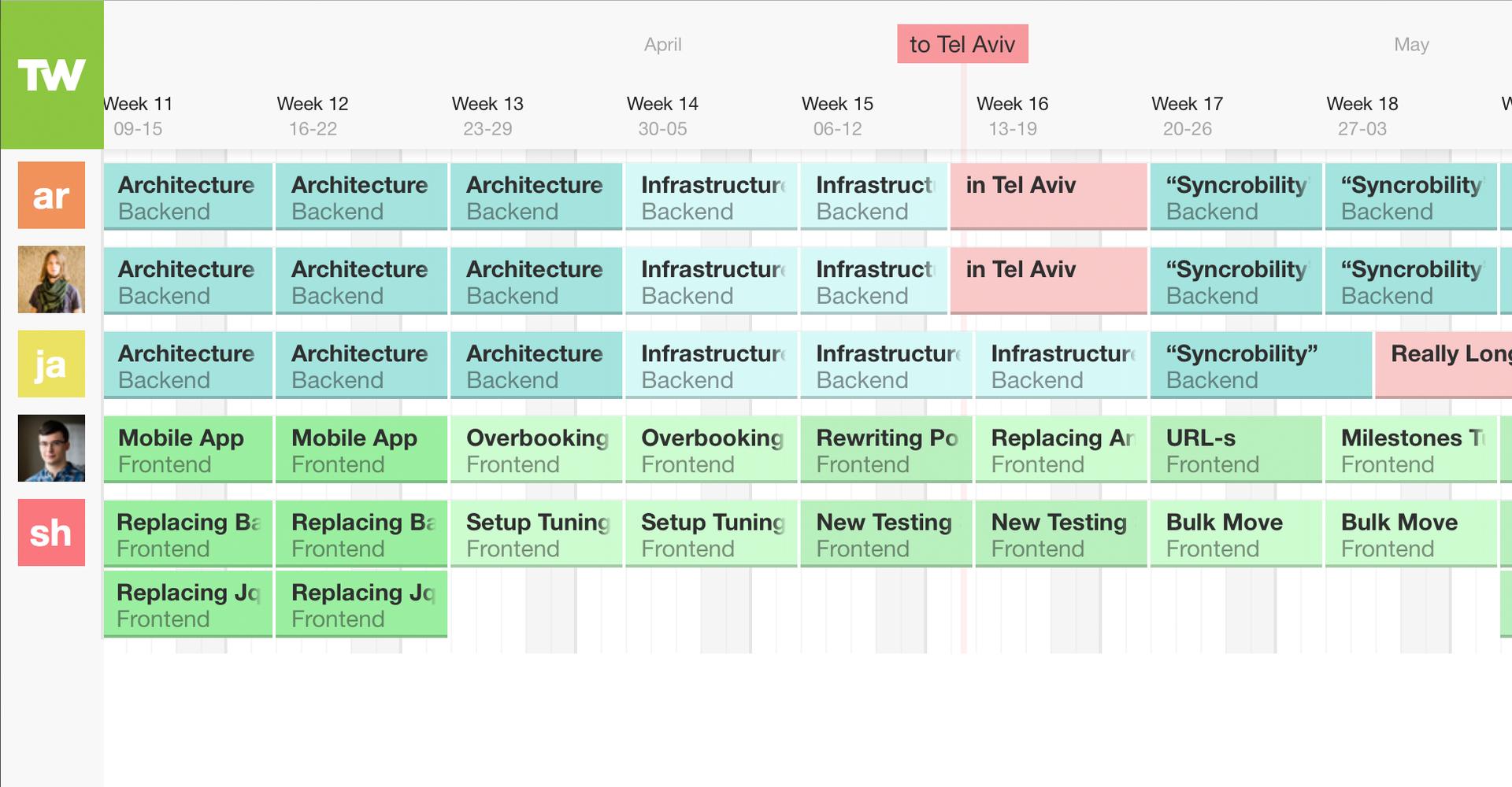43 полезных сервиса для управления проектами. Без эпитетов - 11