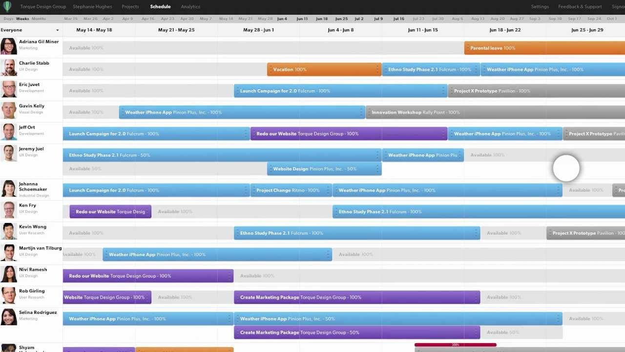 43 полезных сервиса для управления проектами. Без эпитетов - 24