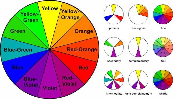 Цвет в дизайне - 2