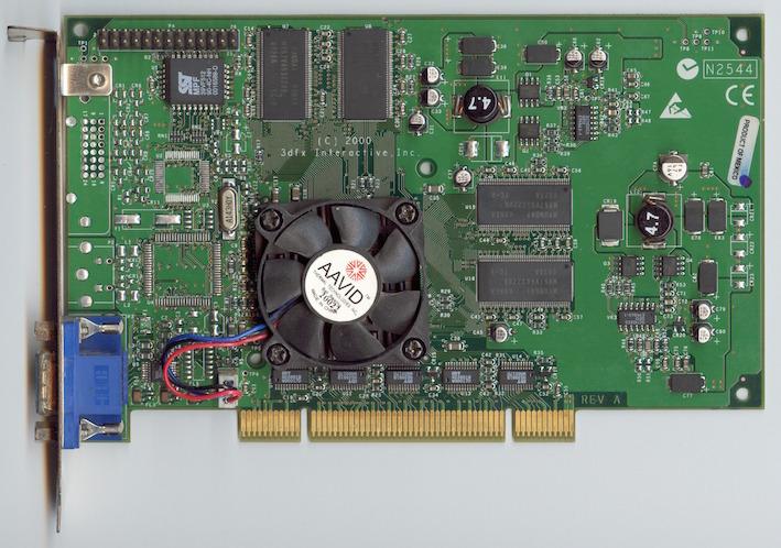 Развитие видеокарт в 2000-х годах - 2