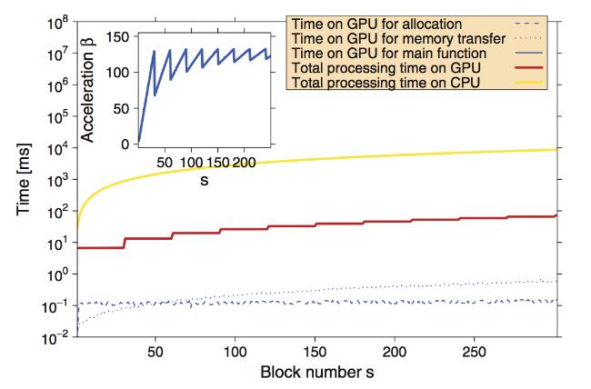 GPU vs CPU: Почему для анализа финансовых данных применяют графические процессоры - 4