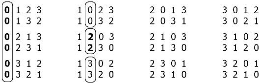 Алгоритм создания списка всех перестановок или размещений - 1