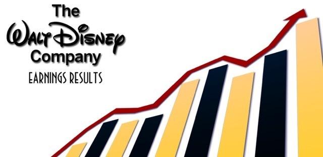 Доходы Disney растут благодаря «Звёздным Войнам» - 1