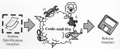 Сертификационный курс Certified Agile Professional - 2