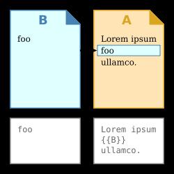 Angular 1.5: Компоненты - 4