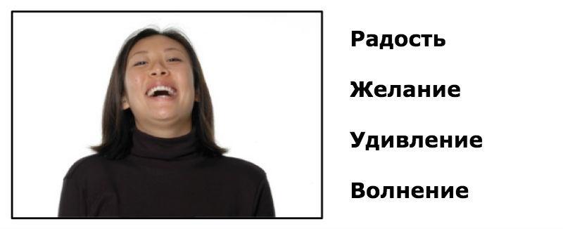 Как распознать эмоции человека по его лицу: Тест для сотрудников финансовых компаний - 7