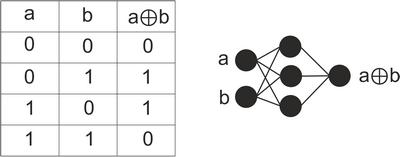 Прогноз снятия наличных в банкомате при помощи простой нейронной сети - 2