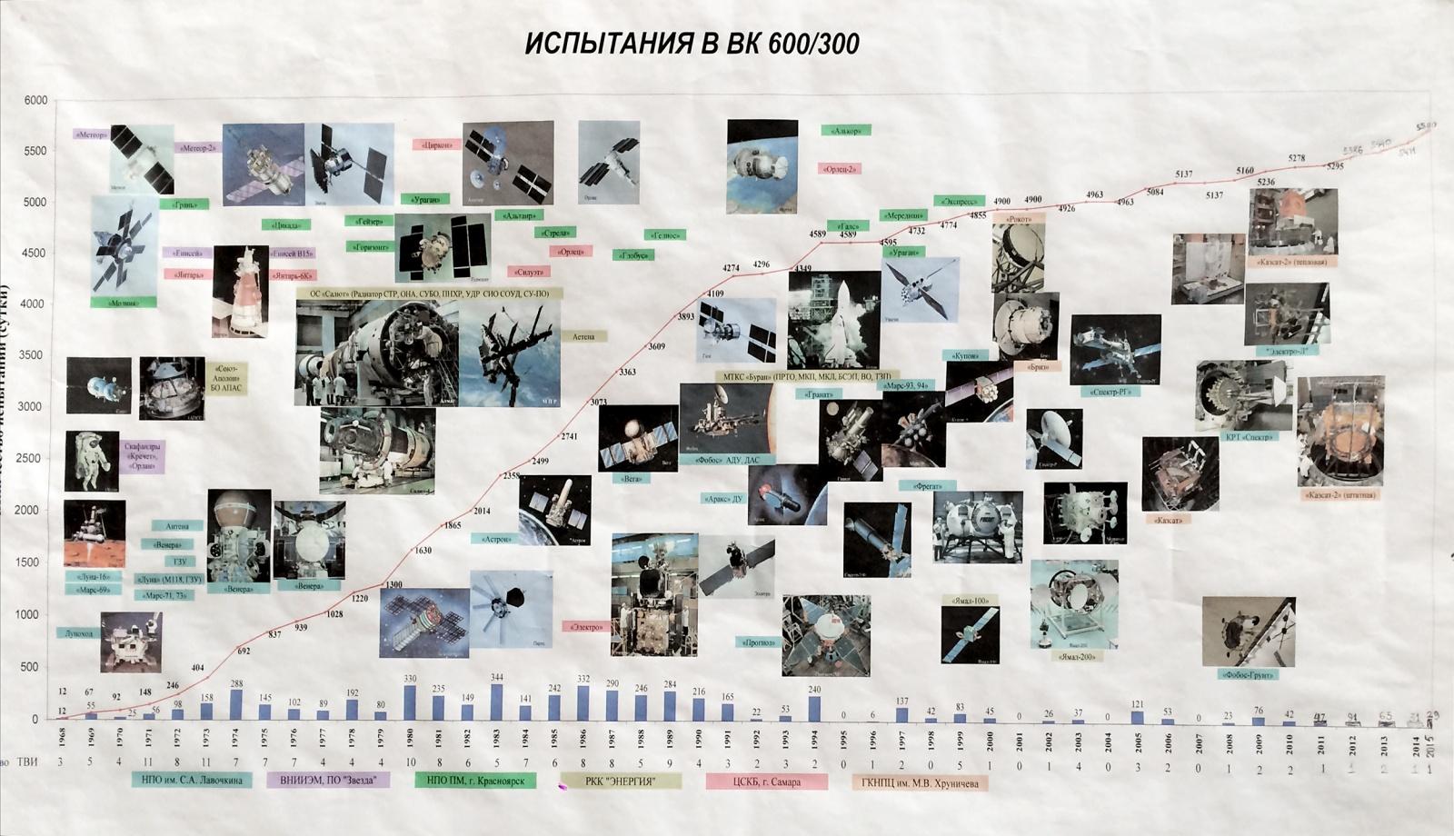 Ракетно-космический Хогвартс - 15