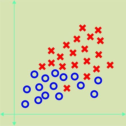 Революция машинного обучения: общие принципы и влияние на SEO - 6