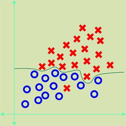 Революция машинного обучения: общие принципы и влияние на SEO - 7