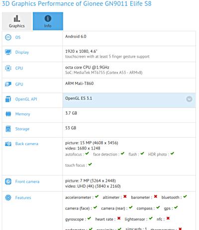 В базе данных GFXBench появились все характеристики флагманского смартфона Gionee Elife S8