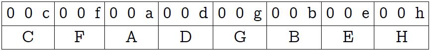 Обстоятельно о подсчёте единичных битов - 6