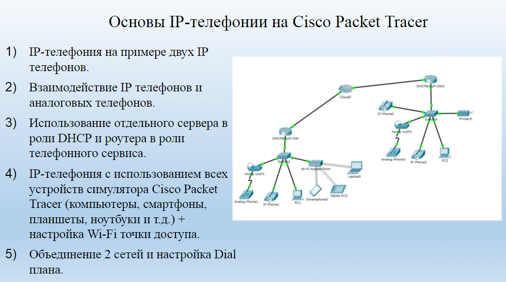 Курс для начинающих. Основы IP телефонии на Cisco Packet Tracer - 1